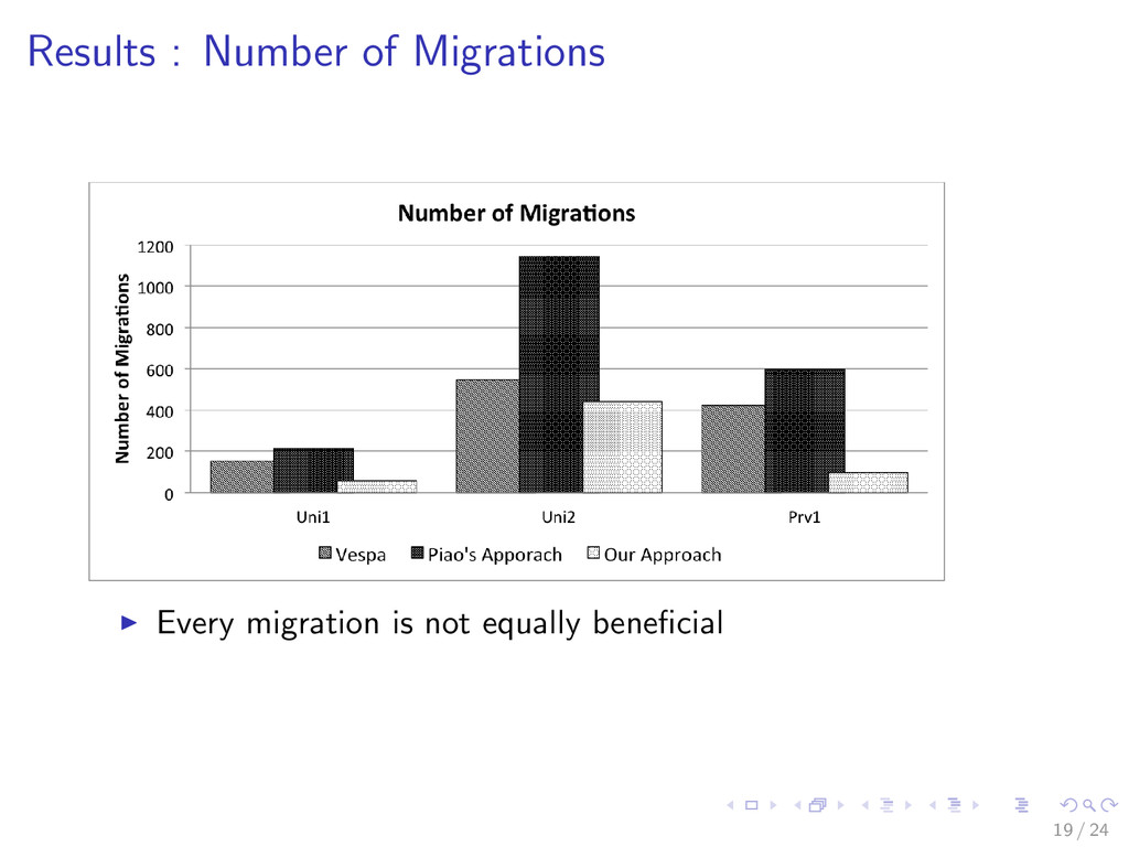 Results : Number of Migrations Every migration ...