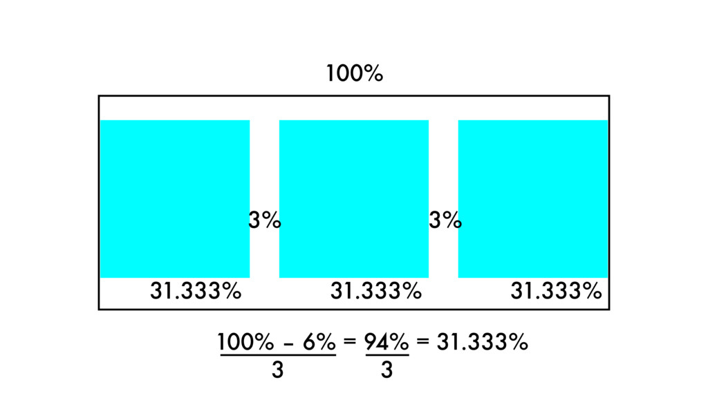 100% 31.333% 31.333% 31.333% 3% 3% 100% – 6% = ...