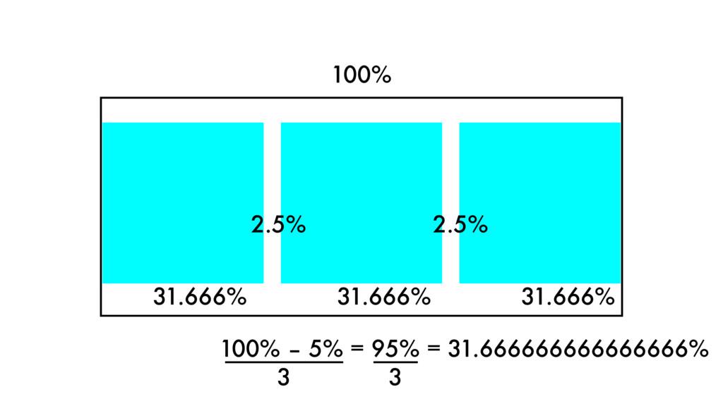 100% 31.666% 31.666% 31.666% 2.5% 2.5% 100% – 5...