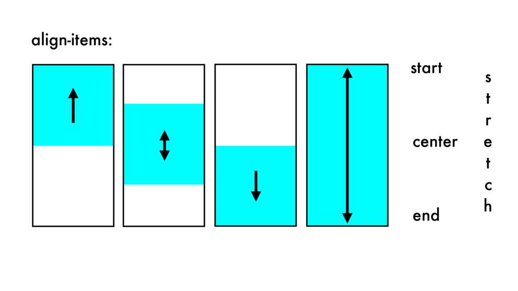 start center end align-items: s t r e t c h