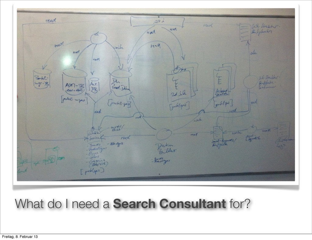 What do I need a Search Consultant for? Freitag...