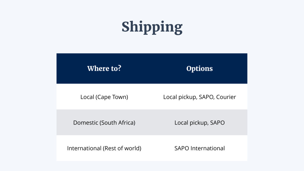 Shipping Where to? Options Local (Cape Town) Lo...