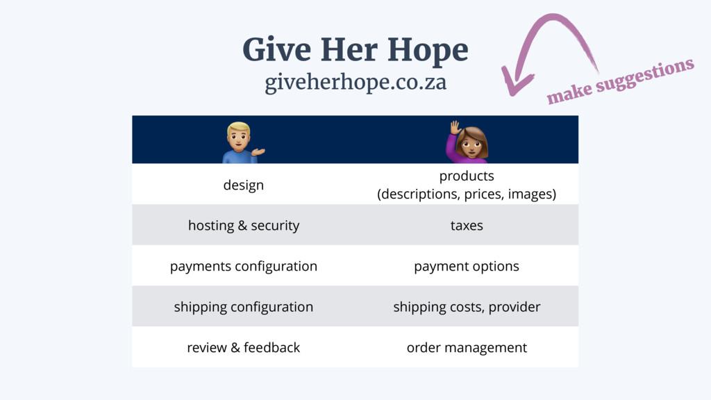 "Give Her Hope giveherhope.co.za "" # design pro..."