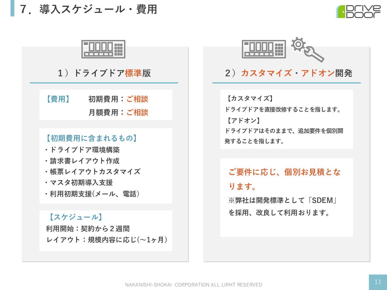 7.導⼊スケジュール・費⽤ NAKANISHI-SHOKAI CORPORATION ALL ...
