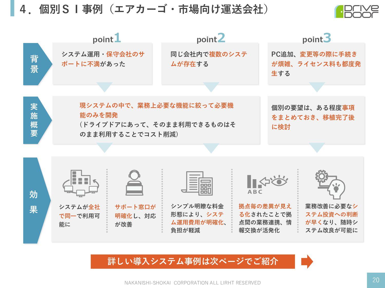4.個別SI事例(エアカーゴ・市場向け運送会社) NAKANISHI-SHOKAI CORPO...