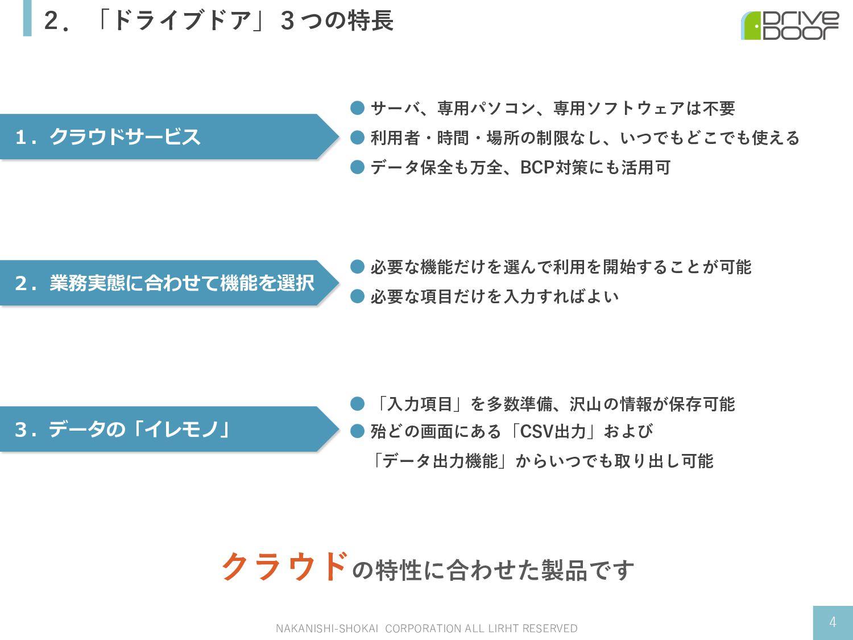 2.「ドライブドア」3つの特⻑ NAKANISHI-SHOKAI CORPORATION AL...