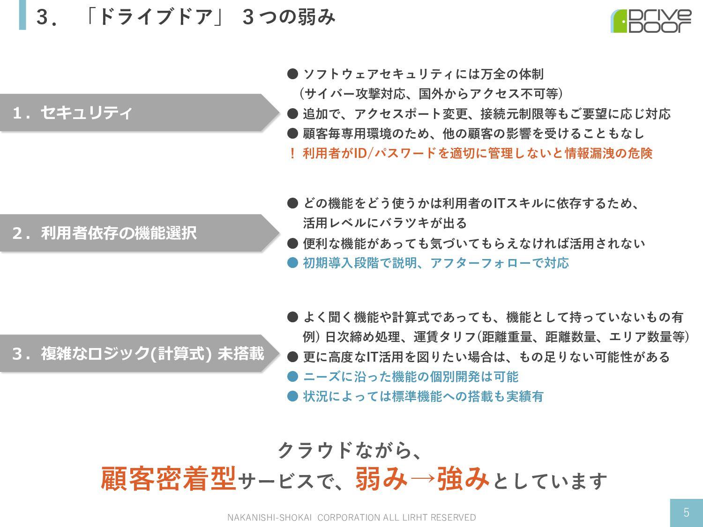 3. 「ドライブドア」 3つの弱み NAKANISHI-SHOKAI CORPORATION ...