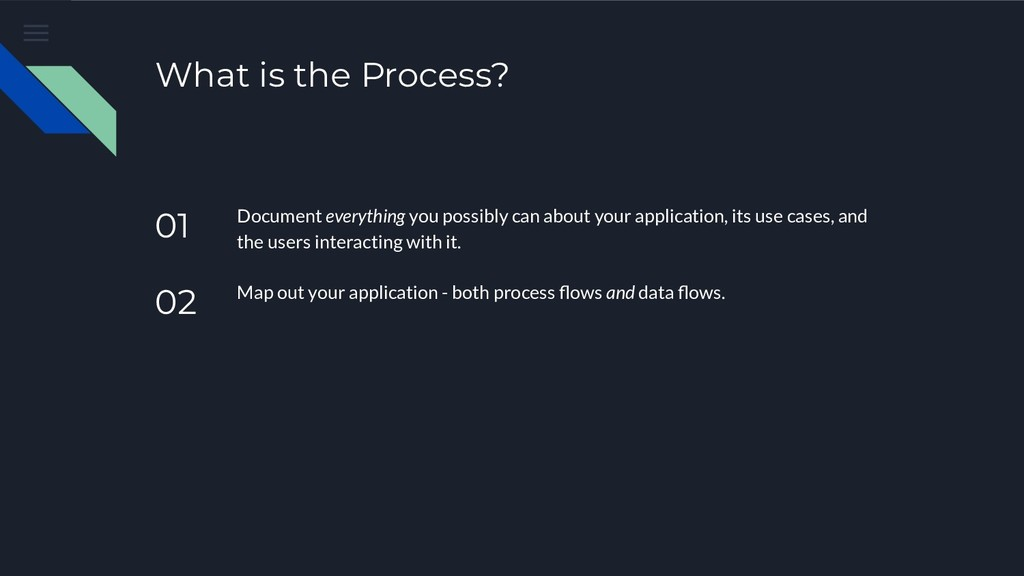 What is the Process? 01 Document everything you...