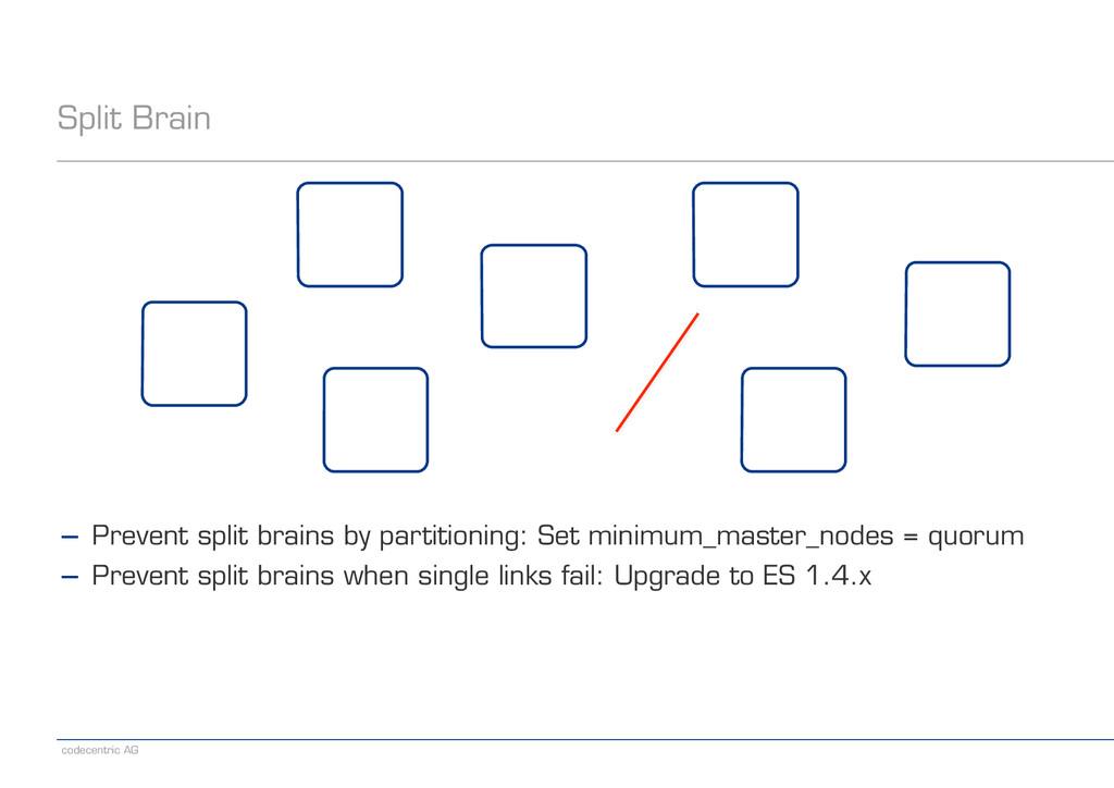 codecentric AG Split Brain ! ! ! ! ! ! ! ! − Pr...