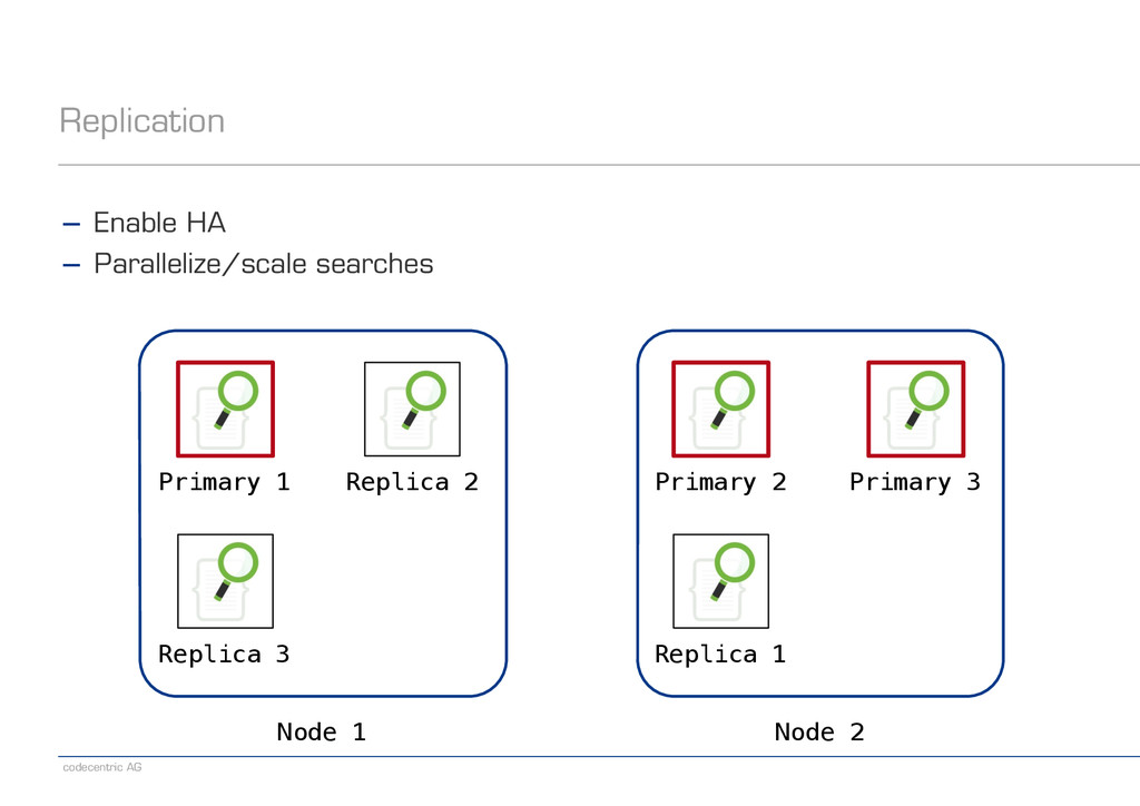 codecentric AG Replication Primary 1 Primary 2 ...