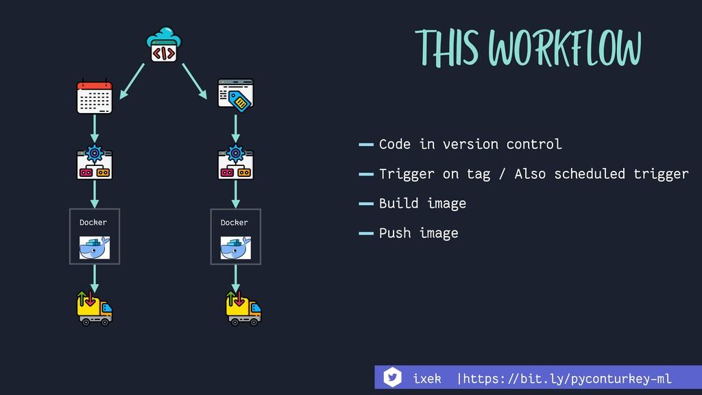 THIS WORKFLOW Docker Docker -Code in version co...