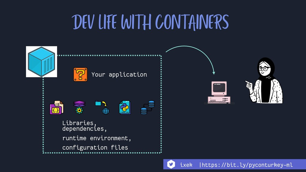 DEV LIFE WITH CONTAINERS Your application Libra...