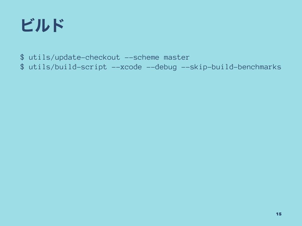 Ϗϧυ $ utils/update-checkout --scheme master $ u...