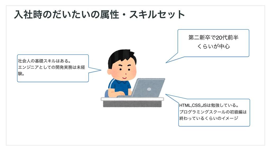 ೖࣾͷ͍͍ͩͨͷଐੑɾεΩϧηοτ ୈೋ৽ଔͰ20લ ͘Β͍͕த৺ HTML,CSS,J...