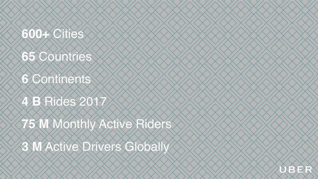 600+ Cities 65 Countries 6 Continents 4 B Rides...