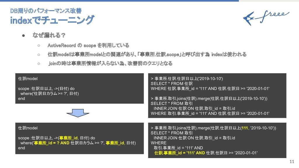 11 仕訳model scope :仕訳日以上, ->(日付) do where('仕訳日カラ...