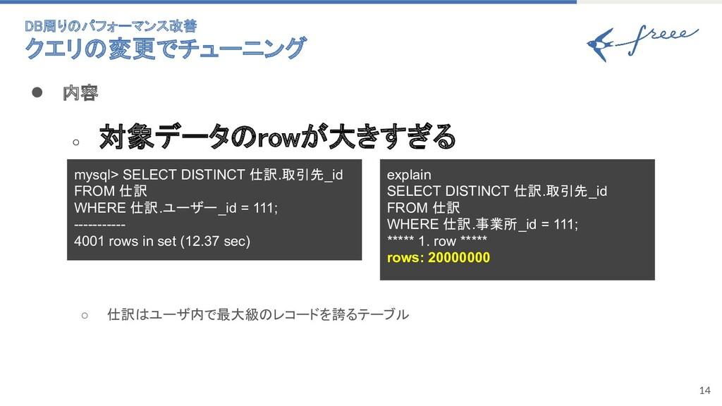 14 ● 内容 ○ 対象データのrowが大きすぎる   mysql> SELECT D...