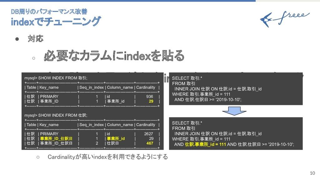10 ● 対応 ○ 必要なカラムにindexを貼る ○ 実行計画を見て適切なindexを利...