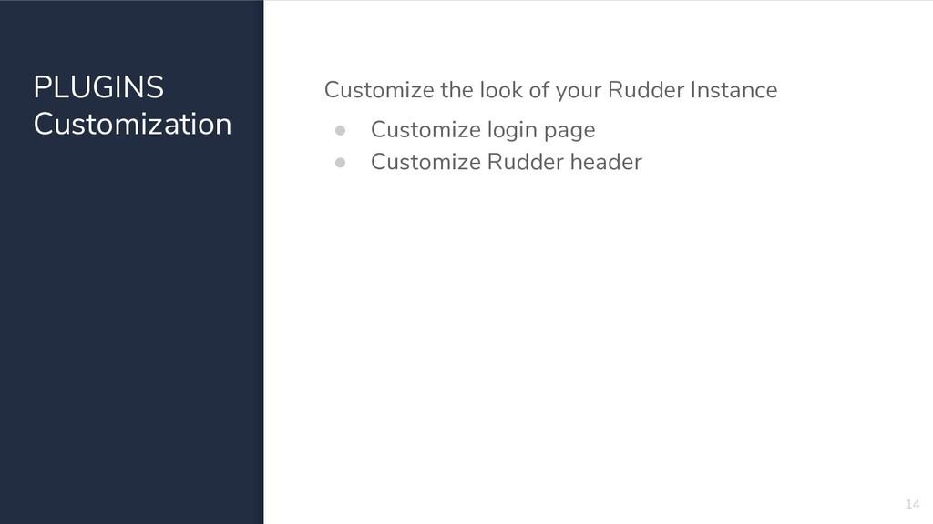 PLUGINS Customization Customize the look of you...
