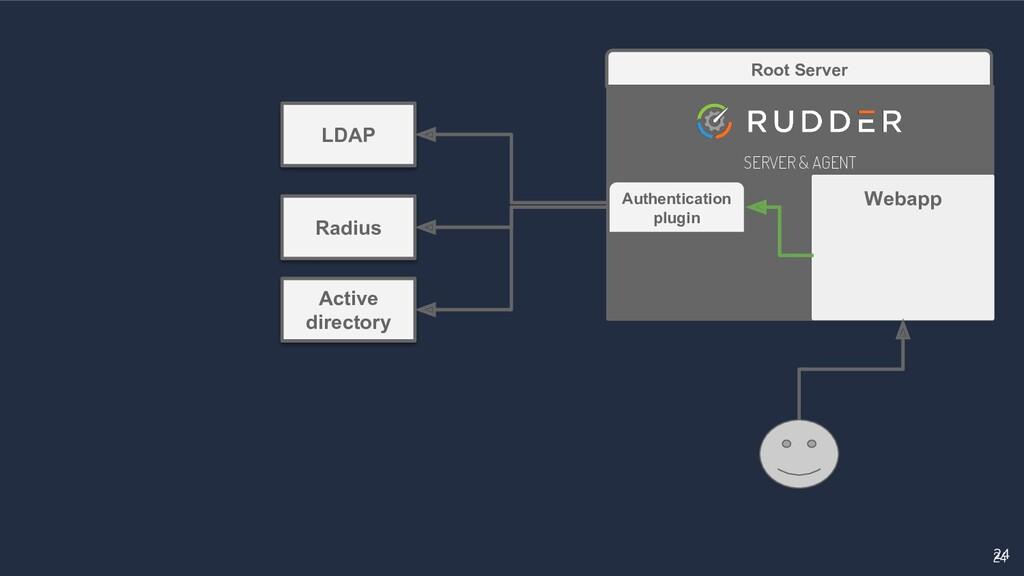 24 24 Root Server SERVER & AGENT Webapp Authent...