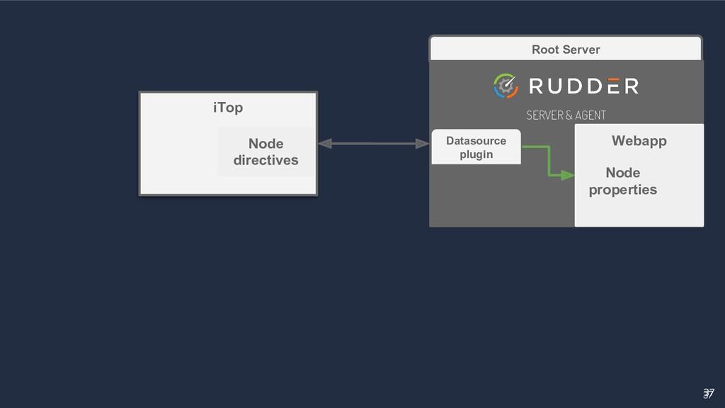 37 37 Root Server SERVER & AGENT Webapp Datasou...