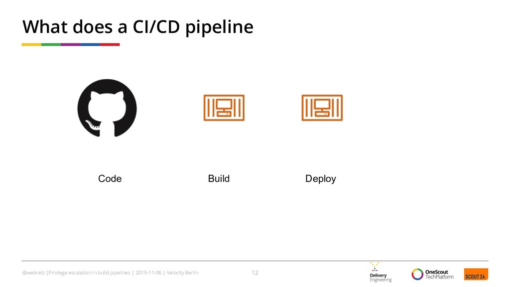 What does a CI/CD pipeline 12 @webratz |Privile...