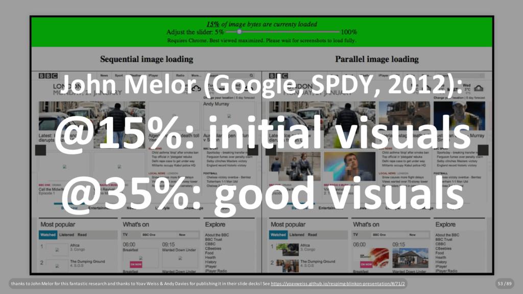 John Melor (Google, SPDY, 2012): @15%: initial ...