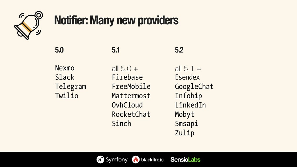 Notifier: Many new providers 5.2 all 5.1 + Esen...