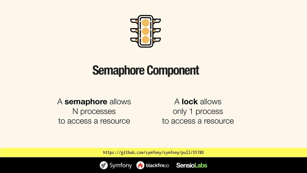 Semaphore Component A semaphore allows N proces...