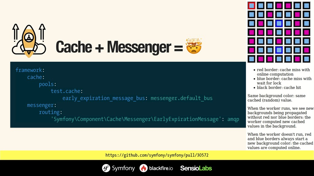 Cache + Messenger =  framework: cache: pools: t...