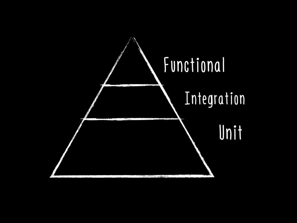 Unit Integration Functional