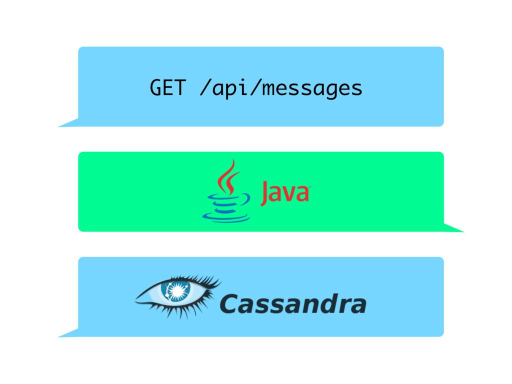 GET /api/messages