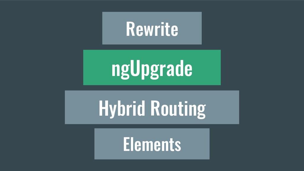 Rewrite ngUpgrade Elements Hybrid Routing