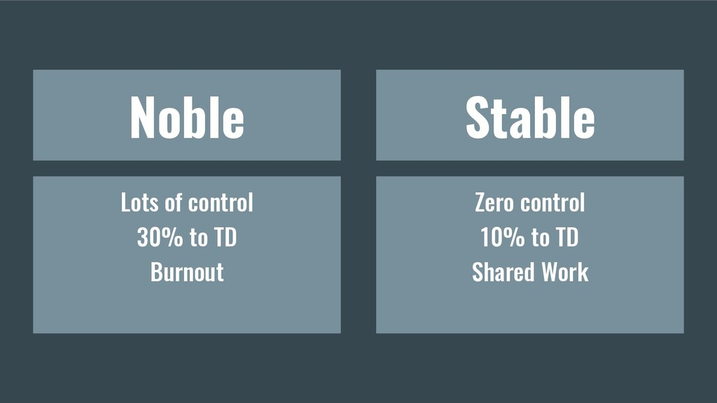 Noble Stable Lots of control 30% to TD Burnout ...