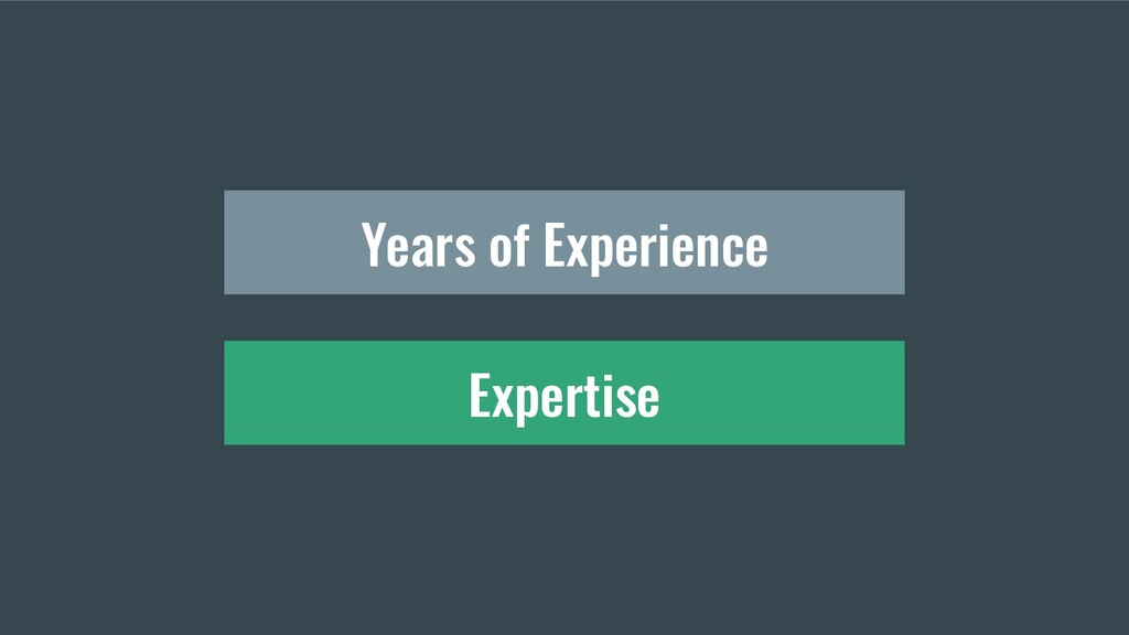 Expertise Years of Experience