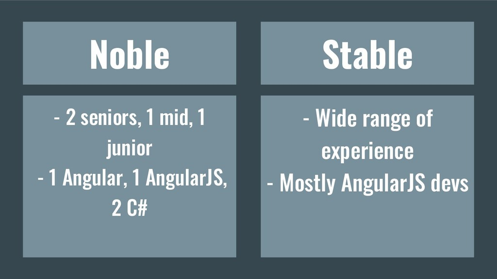 Noble Stable - 2 seniors, 1 mid, 1 junior - 1 A...