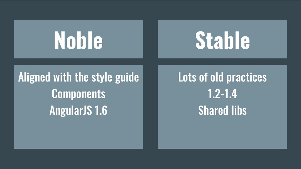 Noble Stable Aligned with the style guide Compo...