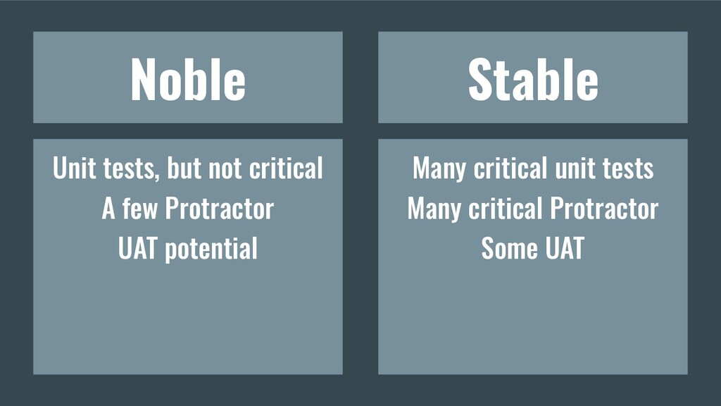 Noble Stable Unit tests, but not critical A few...