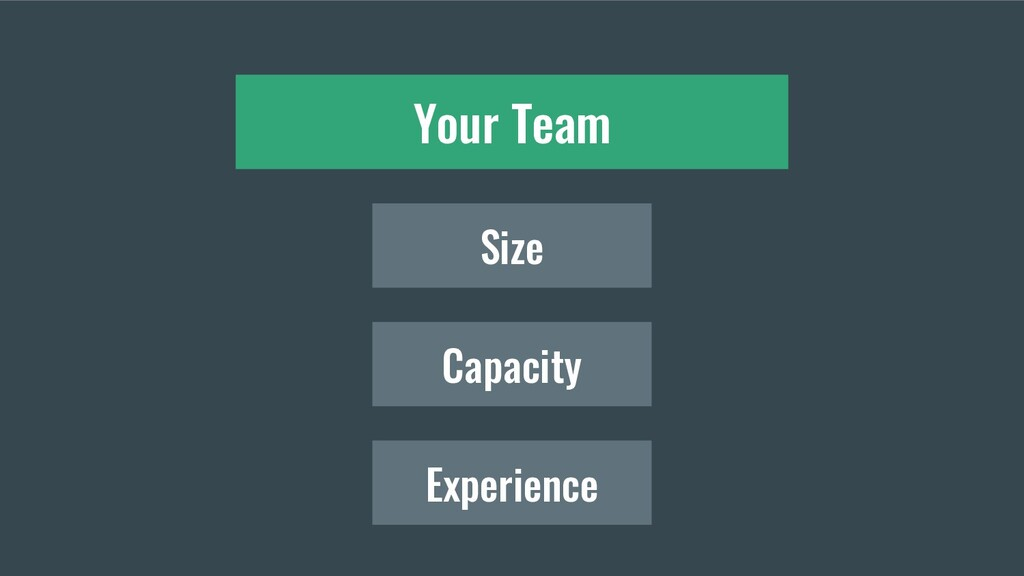 Your Team Capacity Experience Size