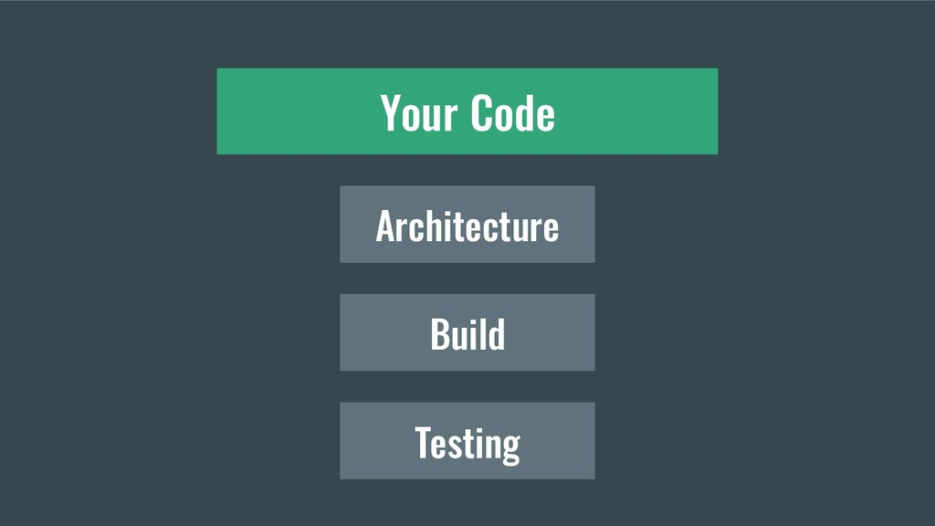 Build Testing Architecture Your Code