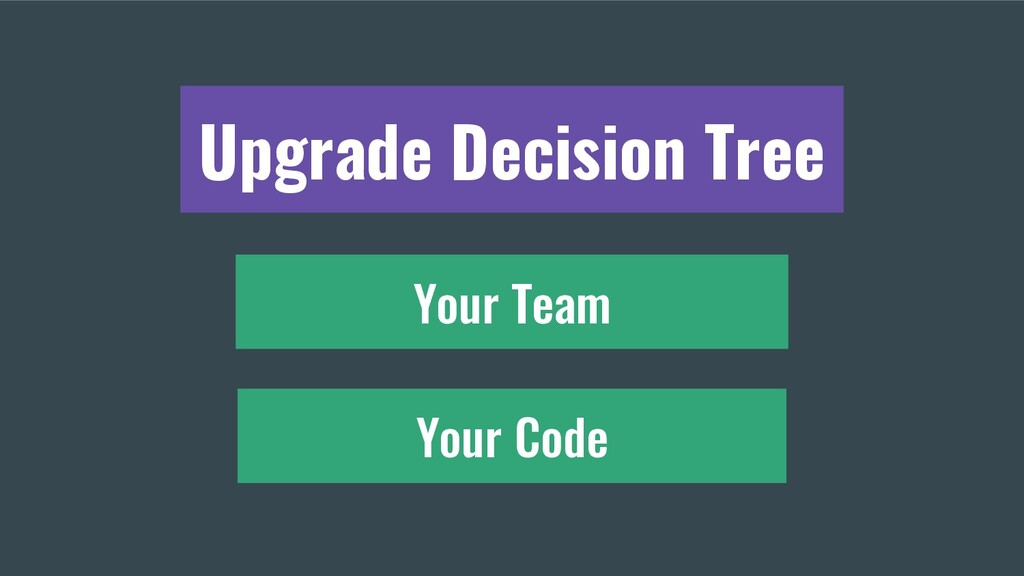 Your Code Your Team Upgrade Decision Tree