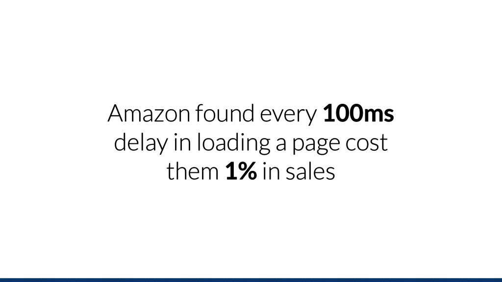 Amazon found every 100ms delay in loading a pag...