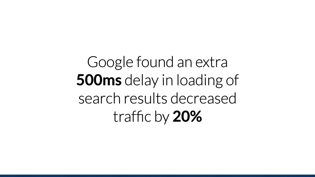 Google found an extra 500ms delay in loading of...