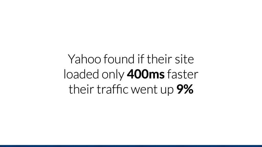 Yahoo found if their site loaded only 400ms fas...