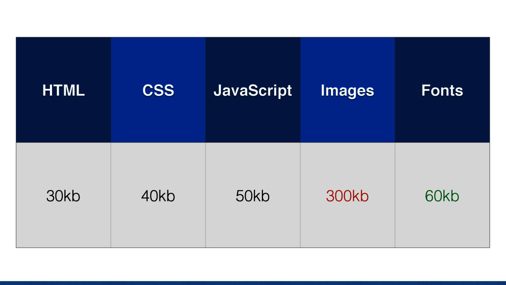 Budget we defined HTML CSS JavaScript Images Fon...