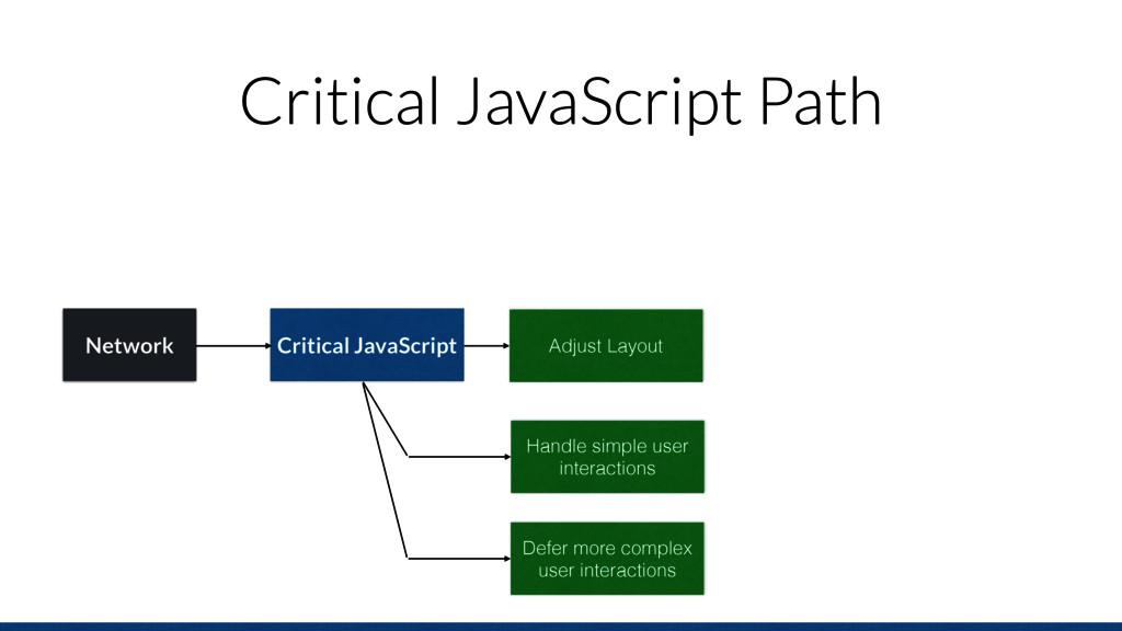 Critical JavaScript Path Network Critical JavaS...