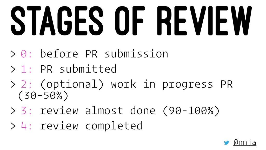 STAGES OF REVIEW > 0: before PR submission > 1:...