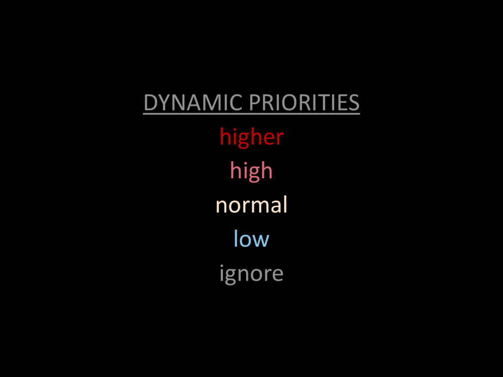 DYNAMIC PRIORITIES higher high normal low ignore