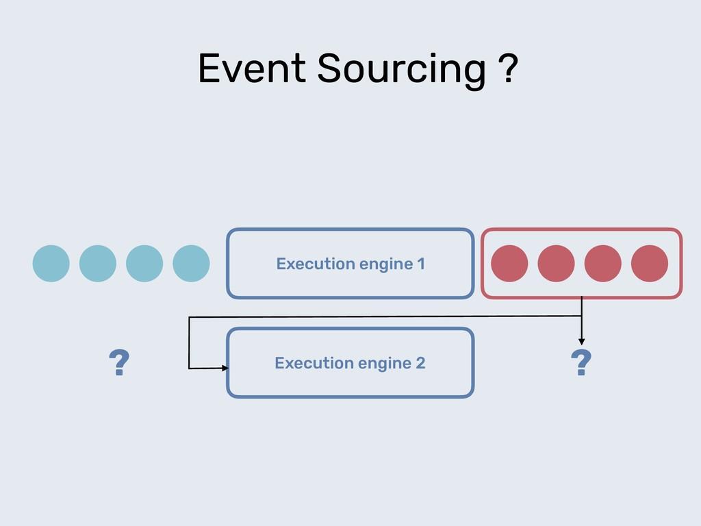 Execution engine 1 Event Sourcing ? Execution e...