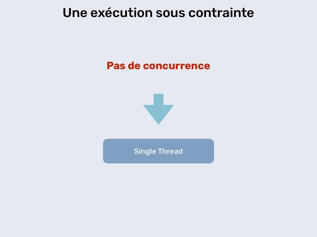 Une exécution sous contrainte Single Thread Pas...